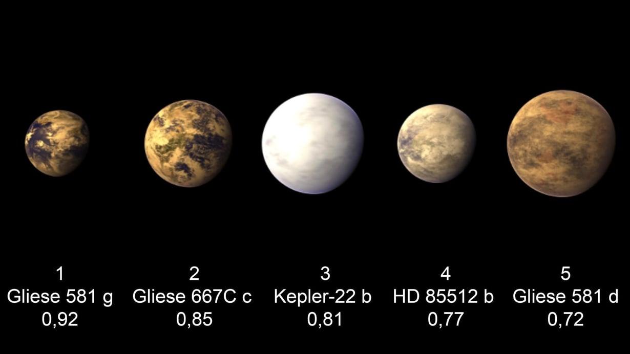 Mahdollisesti elämälle kelvollisia eksoplaneettoja on havaittu useita aiemmissakin tutkimuksissa. Kuva: Nasa