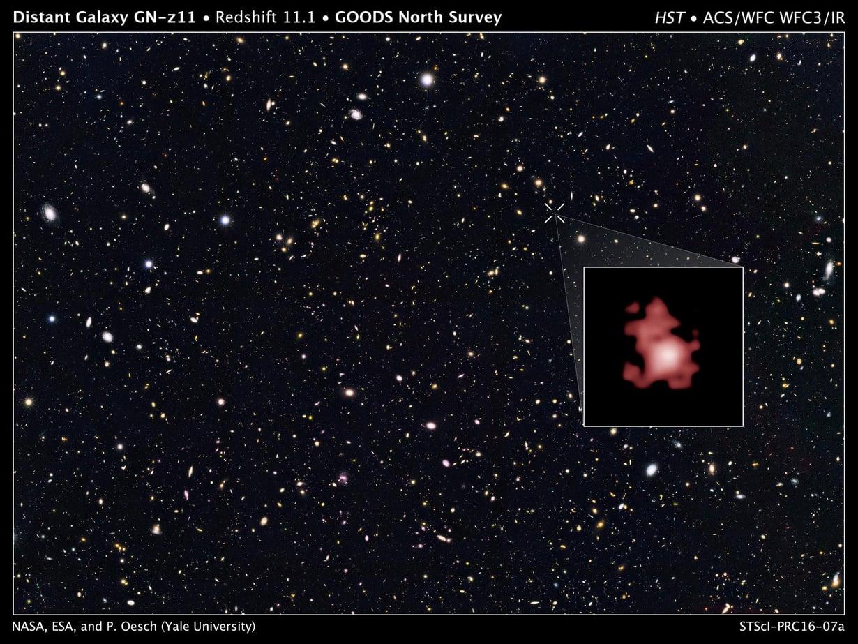 Oikealla suurennoksena etäisimmän kuvatun galaksin valoa 13,4 miljardin valovuoden päässä. Kuvan pisteitä suurin osa on galakseja. Kuva: Nasa