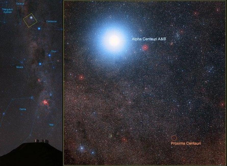 """Kuvan kirkas piste on kaksoistähti Alpha Centauri A & B. Alhaalla oikealla paljon pienempi Proxima Centauri. Kuva on osasuurennos Kentaurin tähdistöstä eteläiseltä tähtitaivaalta (vasen reuna). Kuva: <span class=""""photographer"""">Eso</span>"""