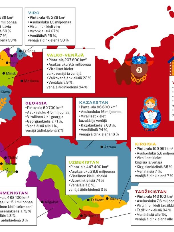 Artikkelit Avainsanalla Jugoslavia Tiede