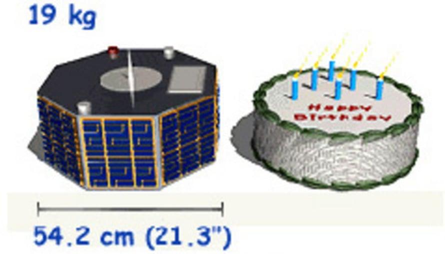 """Uuden materiaalin ansiosta täytekakun kokoisten mikroluotainten paino saadaan pudotettua  muutamaan kiloon. Kuva: <span class=""""photographer"""">Prasanna Chandrasekhar</span>"""
