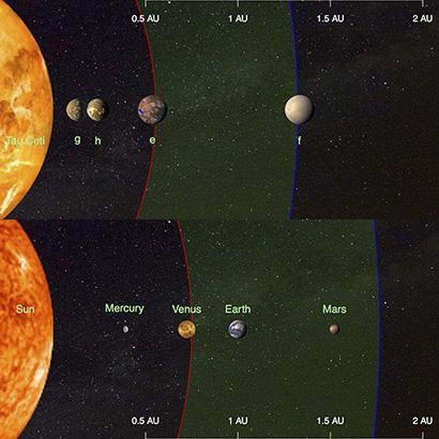 """Tau Ceti on lähin Auringon kaltainen keltainen tähti. Sitä kiertää ilmeisesti kaksi planeettaa, jotka ovat niin sanotulla elämän vyöhykkeellä. Kuvituksessa etäisyydet eivät ole mittakaavassa. Ylempänä näkyy Tau Cetin planettakunta, alempana omaa Aurinkokuntaamme. Kuva: <span class=""""photographer"""">Fabo Feng</span>"""