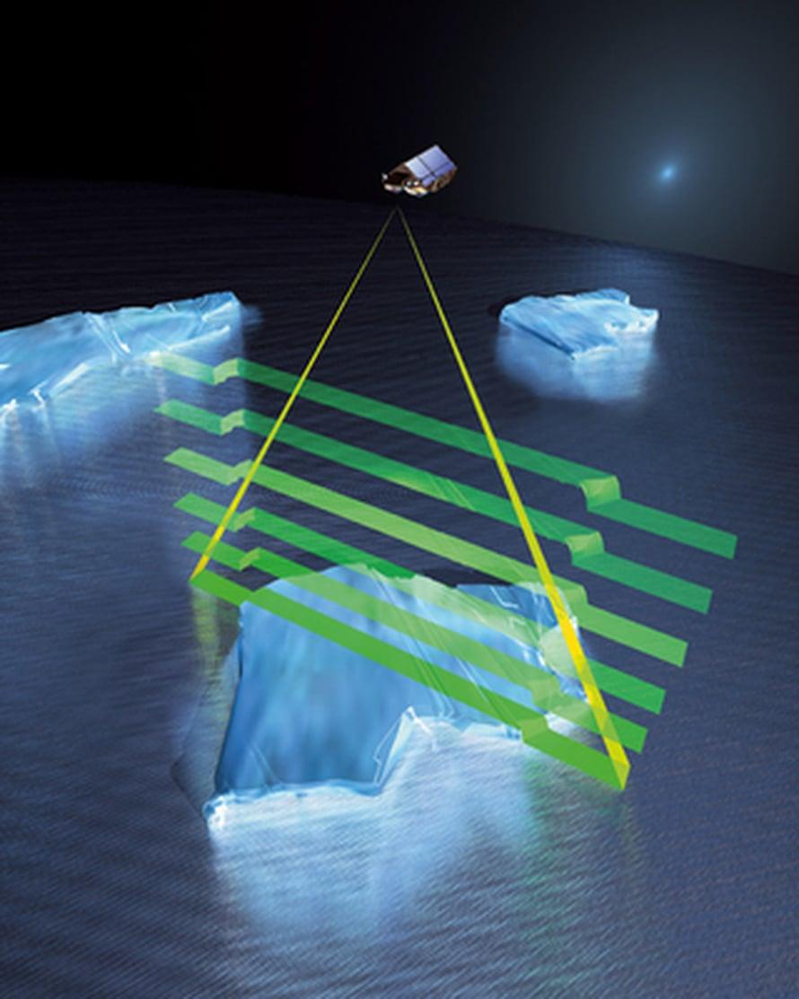 CryoSat erottaa merivedestä ja jäästä heijastuvan signaalin ja laskee niiden perusteella jään paksuuden (ESA/AOES Medialab).