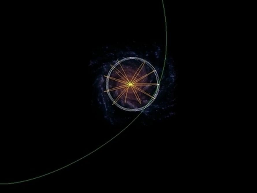 """""""Tavallisen"""" ultraviileän alikääpiön (LSR 1610-0040, oranssi),  eksoottisen alikääpiön (2MASS 1227-0447, vihreä) ja Auringon (valkoinen) radat. Näkymä 150 000 valovuotta keskustason yläpuolelta."""