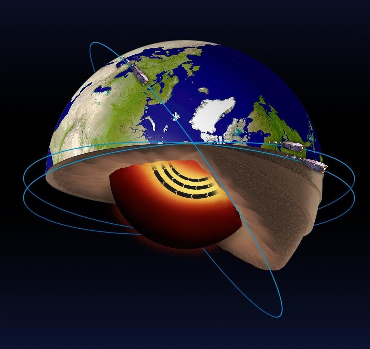 Maan sisuksen napavirtaus saattaa selittää, miksi magneettinen pohjoisnapa liikkuu niin vinhasti. Kuva: Esa