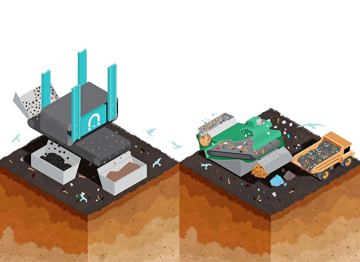Rautapitoinen  metallijäte putoaa  kuljettimesta omaan  astiaansa. Kaikki  muu päätyy vielä  seka-astiaan. Uusiokäyttöön  kelpaamaton aines käy energiaksi.