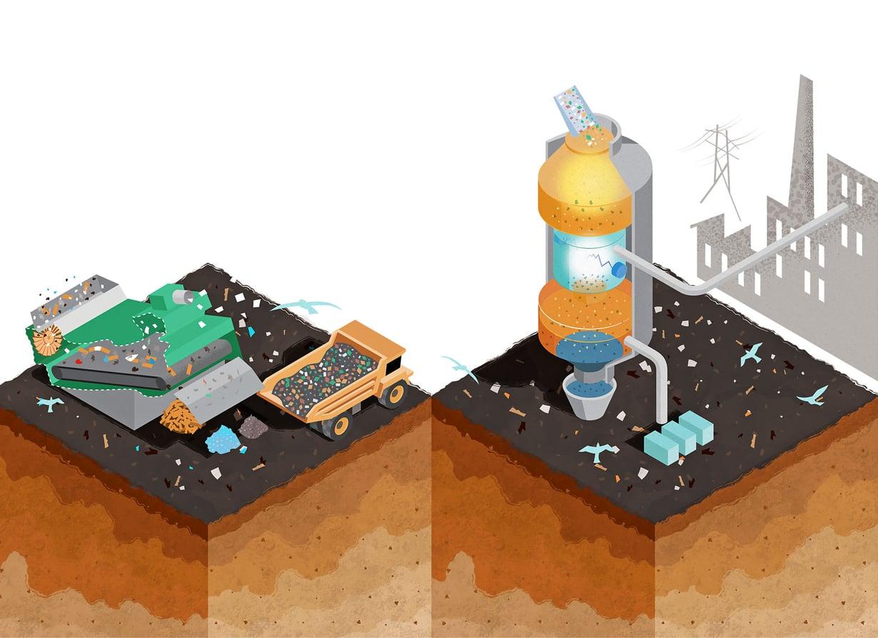 Jäljellä olevan  moskan poltossa  syntyy energiaa ja  rakennusaineita. Lasisulaan putoava metalli  otetaan kiertoon. äähtyneestä  sulasta voi tehdä  rakennustiiliä.