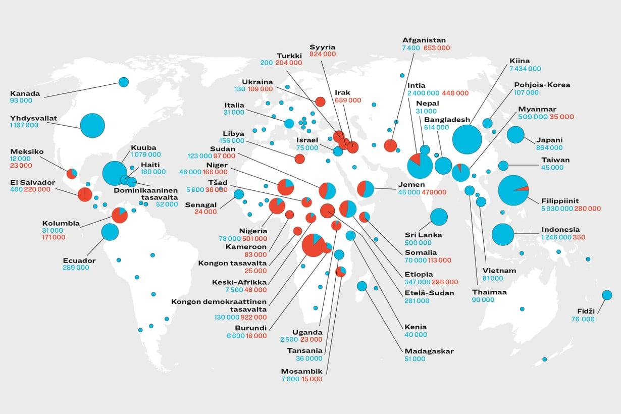 Vuonna 2016 luonnonkatastrofit (siniset) pakottivat tielle yli 24 miljoonaa ihmistä. Väkivaltaisuuksia (punaiset) pakeni noin 7 miljoonaa. Grafiikka Riku Koskelo/Tiede