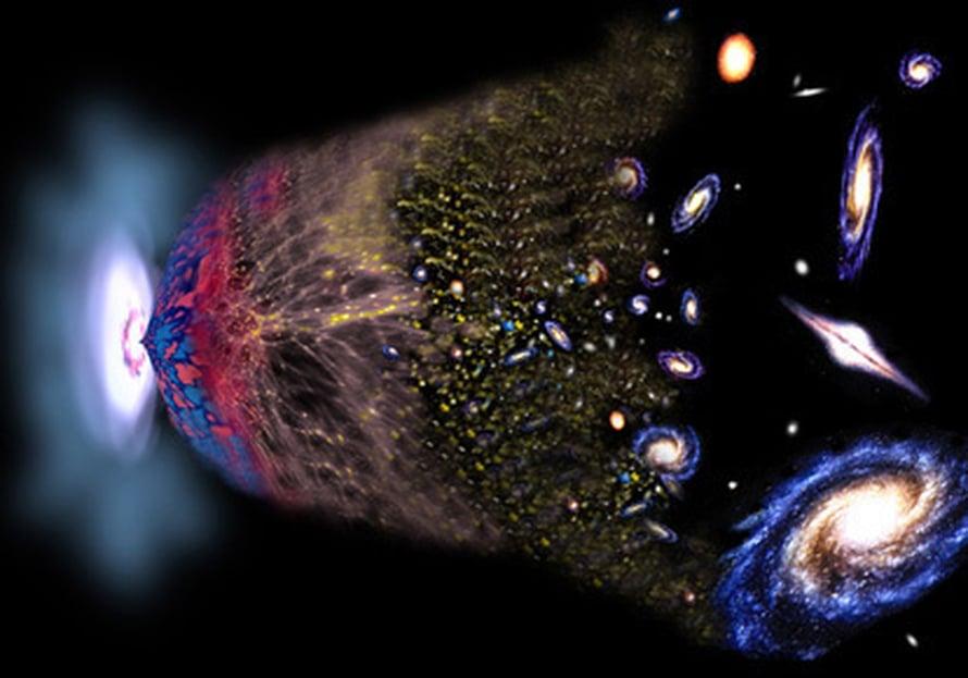 """Universumin kehitys alkuräjähdyksestä galakseihin. Alkuu kuluuvat myös sigma-b-hiukkaset. Kuva: <span class=""""photographer"""">David A. Aguilar/Harvard-Smithsonian CfA</span>"""