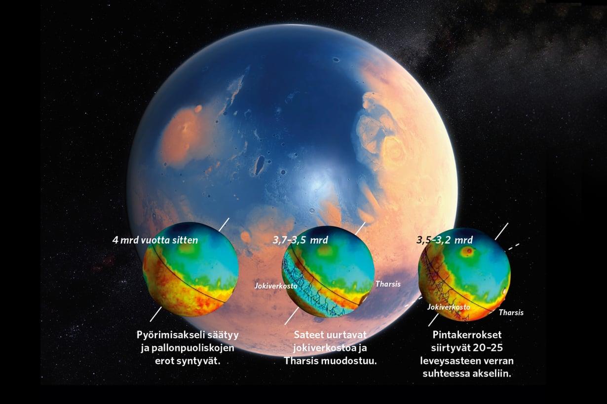 Nuori Mars oli kostea planeetta, jossa satoi vettä ja lunta, lainehti kaiketi merikin. Meidän tuntemamme karu pallo siitä alkoi kehittyä mullistusten jälkeen. Kuva: Eso / M. Kornmesser / N. Risinger ja Sylvain Boyley / Nature