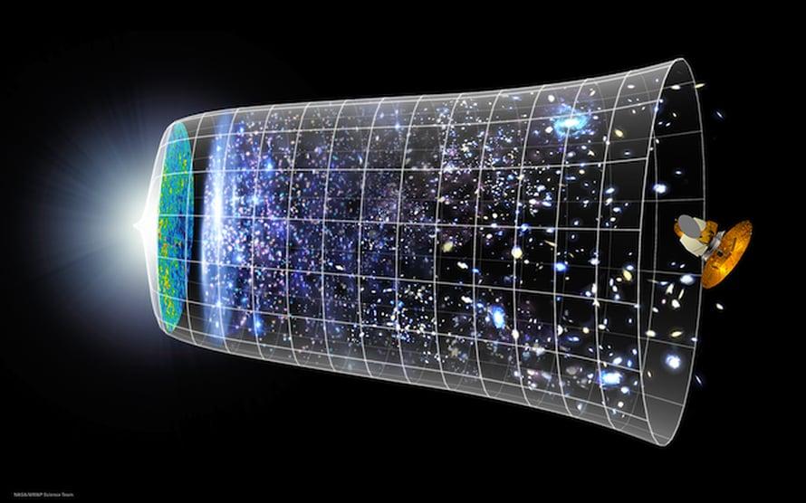 Varhaisen maailmankaikkeuden pienet epätasaisuudet ovat painovoimansa avulla kasvaneet galaksirakennelmiksi, joiden välissä olevat valtaisat tyhjät alueet hallitsevat nykyistä maailmankaikkeutta. Kuvassa aika etenee vasemmalta (alkuräjähdys) oikealle (nykyhetki). NASA/WMAP Science Team.