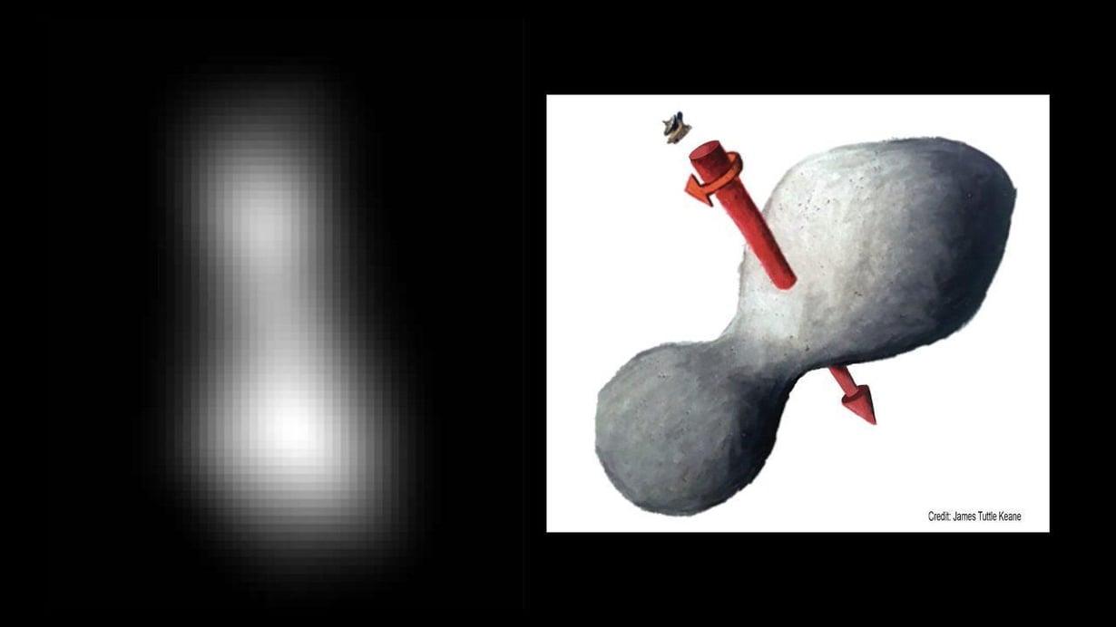 New Horizons otti kuvan Ultima Thulesta kauempaa, kun se vasta lähestyi sitä. Oikealla mahdollinen malli Ultima thulen muodosta. Kuva: Nasa