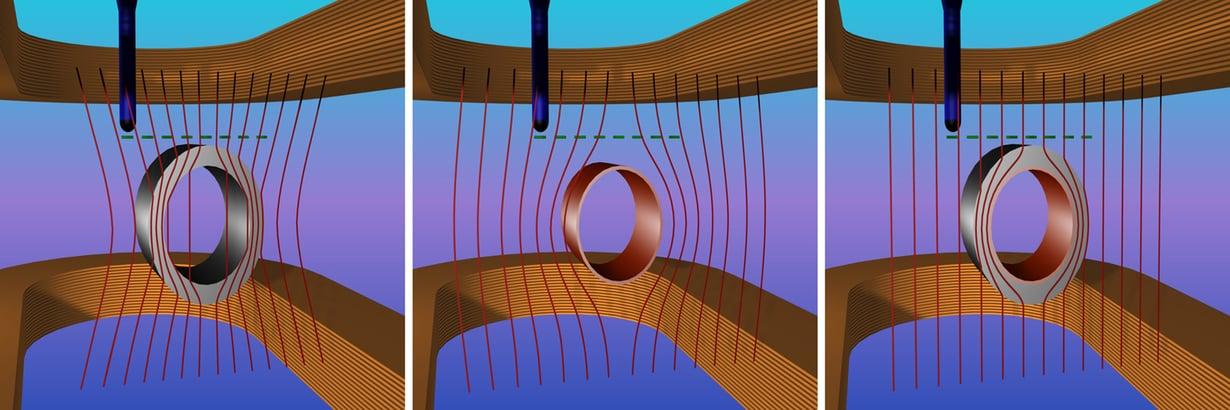 Ferromagneettisen aineen magneettikenttää puoleensavetävä ja suprajohteen hylkivä ominaisuus kumoavat toisensa.