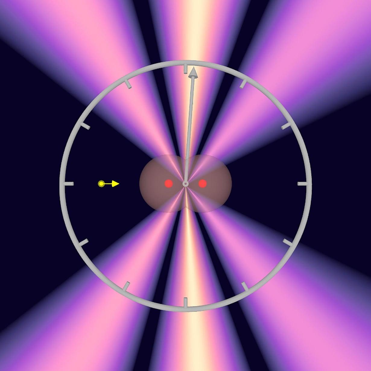 Keltaisella merkitty fotoni tulee vasemmalta kohti kahta vetyatomia, joiden ydin on merkitty punaisella pisteellä. Fotoni synnyttää elektronipilvessä (harmaa) aaltoja. Niiden kuviosta tutkijat voivat laskea, miten nopeasti fotoni kulkee vetyatomista toiseen. Havainnekuva: Sven Grundmann/Goethe University Frankfurt